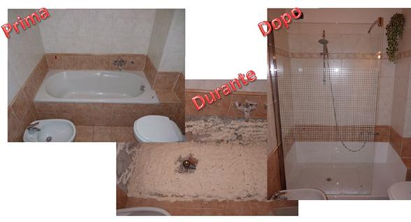 Trasformazione della vasca in doccia   novabad   azienda ...