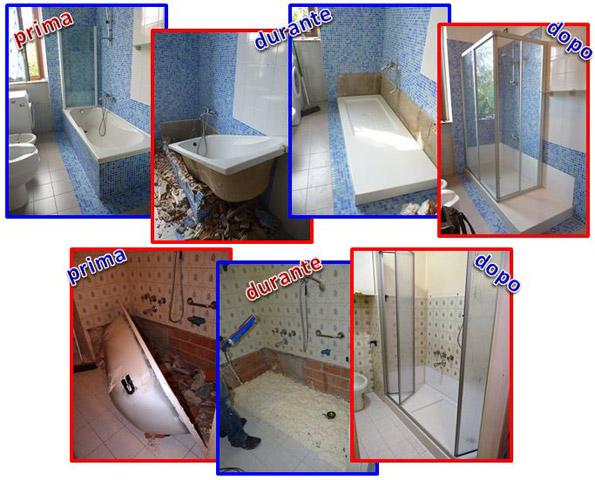 sistema novabad trasformazione vasca in doccia